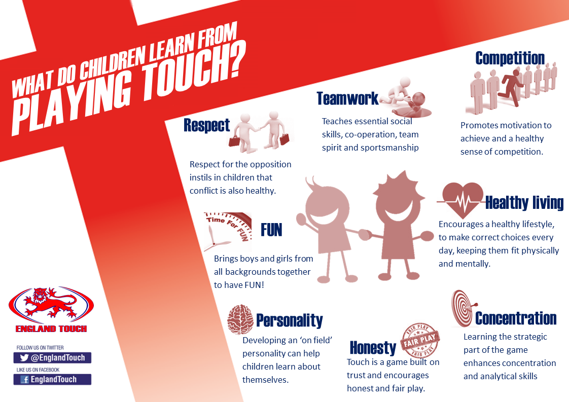 What do Children learn from playing Touch?